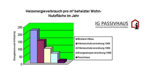 Isorast passivhaus isorast weller for Passivhaus bausatz
